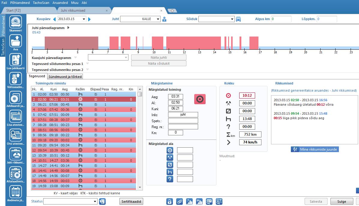 TachoScan 4.0 uus versioon