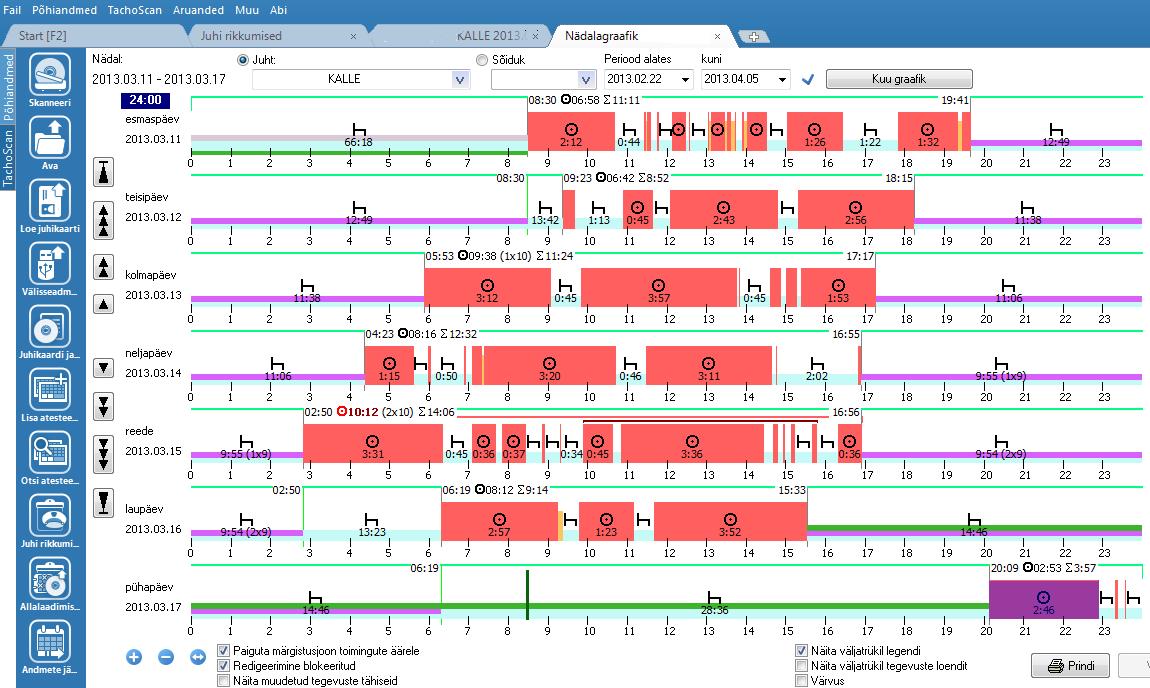 TachoScan 4.0 uus versioon 2